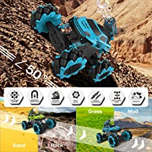 913af0bf eba9 489f a65b 665b97e240c6.  CR0,0,1600,1600 PT0 SX220 V1    - Remote Control Car for Kids 1:14 Scale 2.4GHz RC Cars 4WD All Terrain Off Road Monster Truck 3 Modes Transformation Radio Crawler, Water Cannon, Bubble Machine, for 4-12 Year Old Boys & Girls