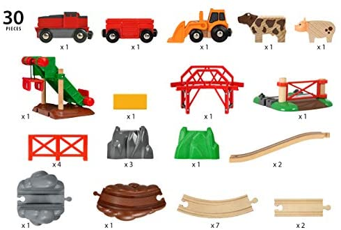 416jmImli7L. AC  - Brio 33984 Animal Farm Set   Wooden Toy Train Set for Kids Age 3 and Up