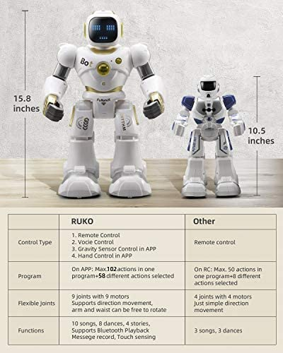 51GWRN7reWL. AC  - Ruko AI Robots for Kids, Large Programmable RC Robot Toy with APP Control Voice Command Touch Response Bluetooth Speaker Emoji for 3-12 Years Old Boys Girls (Golden)