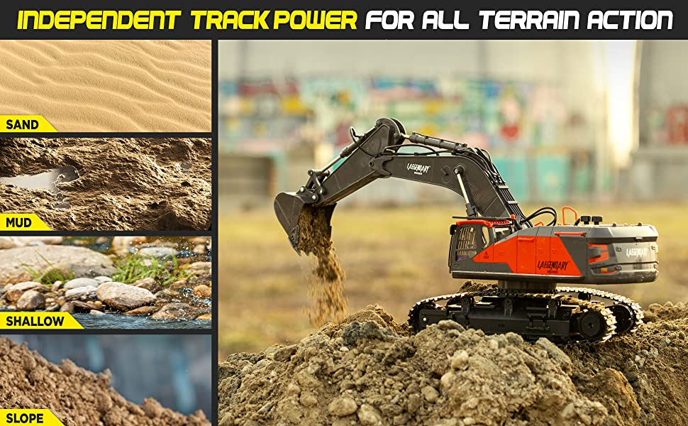 0f71e79c 2917 40bc b6e7 68bcbd8ecd4c.  CR0,0,3880,2400 PT0 SX970 V1    - 1:14 Scale Large Remote Control Excavator Toy for Boys and Adults – Compatible with Dump Truck RC Construction Vehicles - 22 Channel Full Functional Metal Shovel RC Truck - 2 Batteries & 2 Chargers