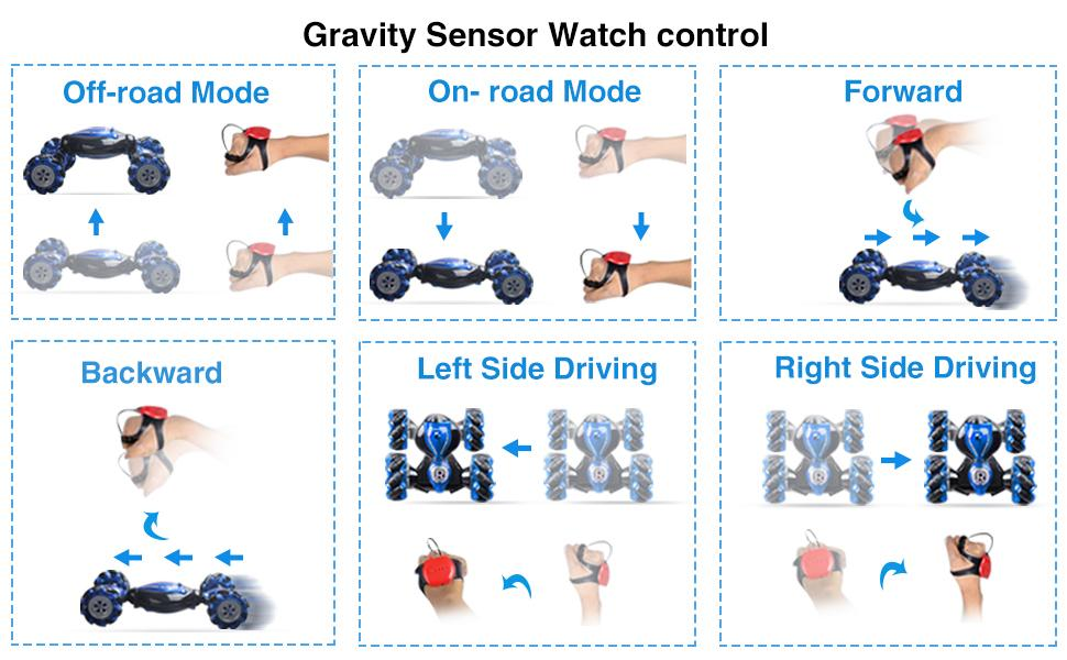 4de73a80 216a 418b b5b2 85866b7f1209.  CR0,0,970,600 PT0 SX970 V1    - RC Stunt Car,1:12 Large RC Drift Car, 4WD 2.4G Gesture Sensing Control Double Sided Rotating Remote Control Car, 360° Flips Twisted Off Road RC Car with 2 Batteries, KB KAIBO Crawler RC Cars for Boys