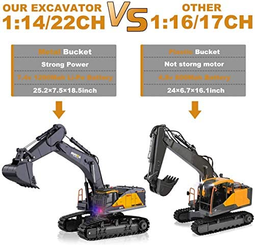 51AW4SrexQL. AC  - Remote Control Excavator Toy 1/14 Scale RC Excavator, 22 Channel Upgrade Full Functional Construction Vehicles Rechargeable RC Truck with Metal Shovel and Lights Sounds