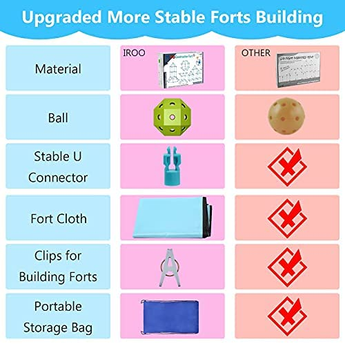 51vVAzwPvhS. AC  - IROO Kids Fort Building Kit-150 Pieces DIY Building Castles Tents & Tunnels Toy with Blanket for Boys Girls-5 6 7 8 9 10 11 12 13-Portable Educational Learning Set for Indoor Outdoor Play